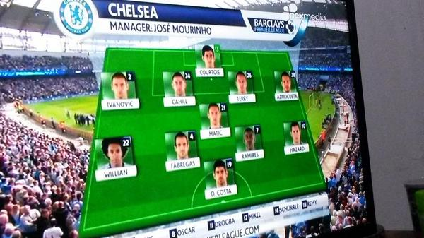 MCFC vs CFC, come on the blues!!!! #cfc http://t.c…