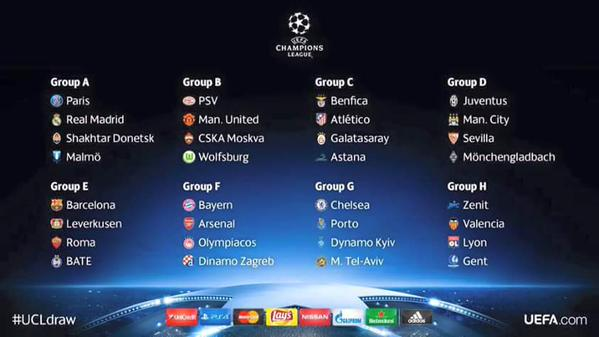 Champion league…. #UCLdraw http://t.co/qXuwtVeES…